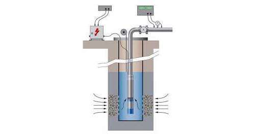 Geopozzi costruzione pompe sommerse for Pompe sommerse per acquari